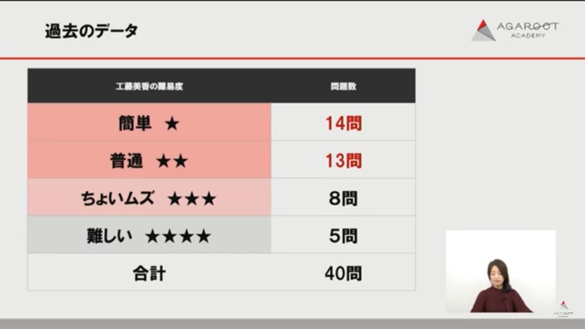 f:id:hikarujinzai:20191117202002p:plain