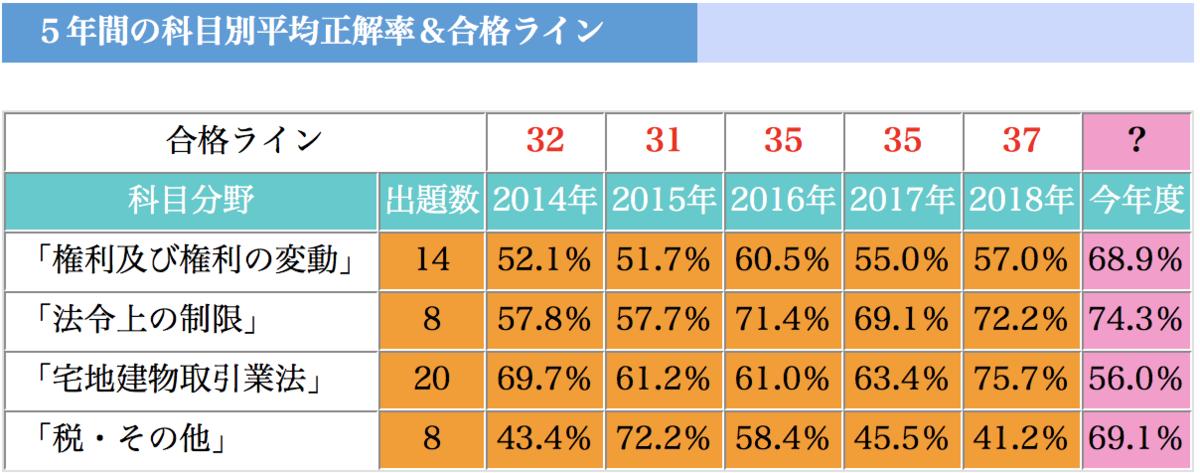 f:id:hikarujinzai:20191119123533p:plain