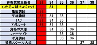 f:id:hikarujinzai:20191119131646p:plain