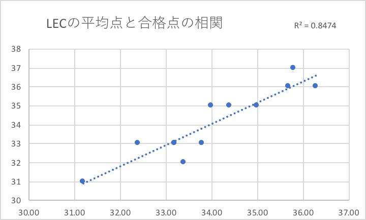 f:id:hikarujinzai:20191122195353p:plain