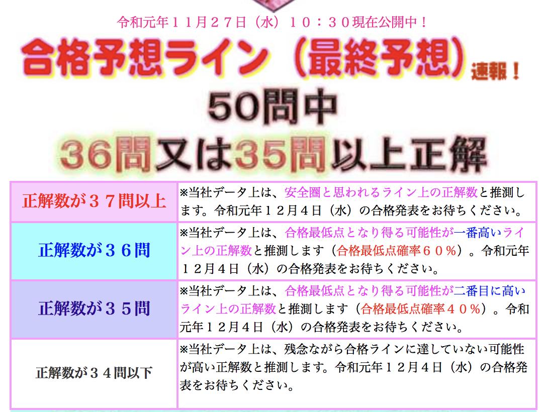 f:id:hikarujinzai:20191130050258p:plain