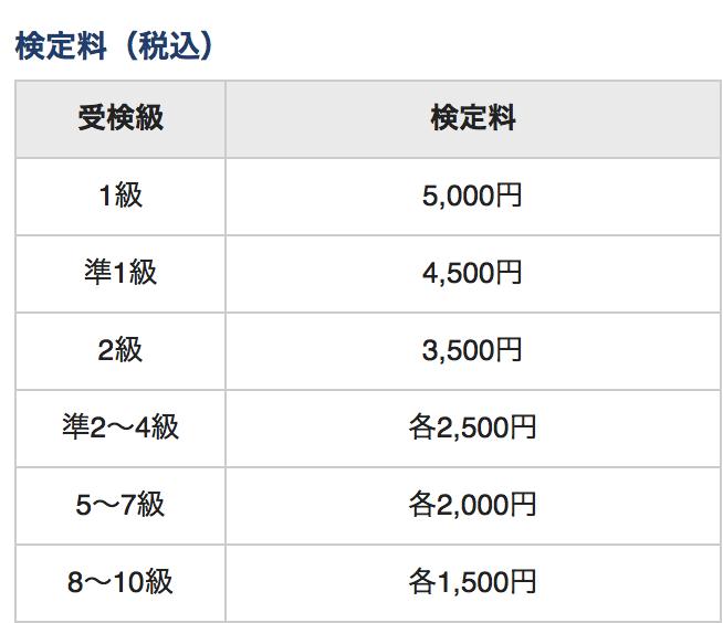 f:id:hikarujinzai:20200223140207p:plain