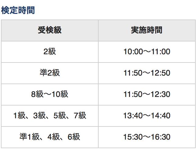 f:id:hikarujinzai:20200223140245p:plain