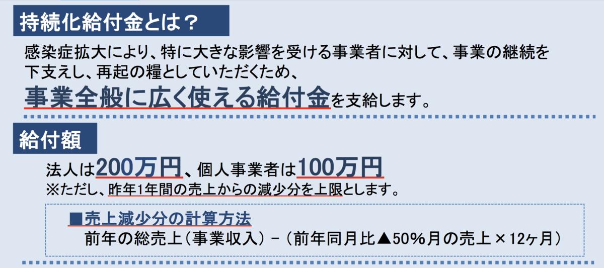 f:id:hikarujinzai:20200429145423p:plain