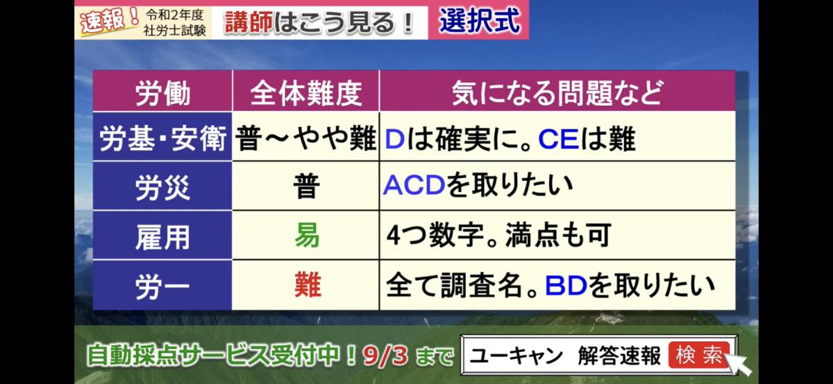 f:id:hikarujinzai:20200823223708p:plain