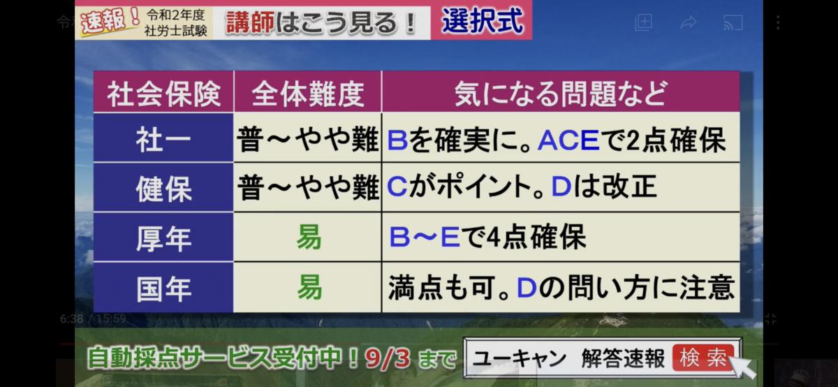 f:id:hikarujinzai:20200823223734p:plain
