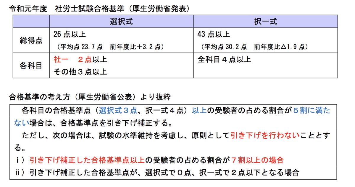f:id:hikarujinzai:20200901051317p:plain