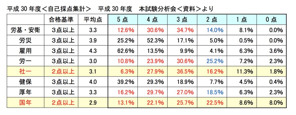 f:id:hikarujinzai:20200901054940p:plain