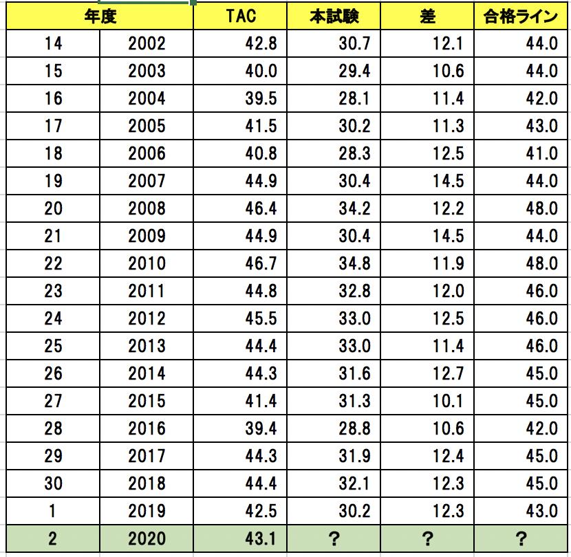 f:id:hikarujinzai:20200915211912p:plain