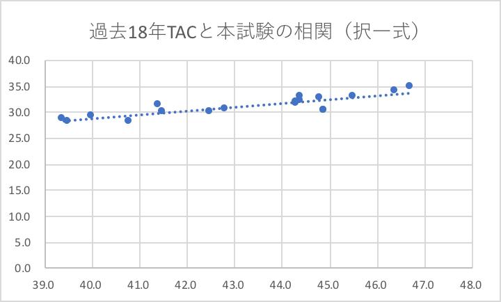 f:id:hikarujinzai:20200915212112p:plain