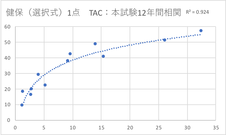 f:id:hikarujinzai:20200922185333p:plain