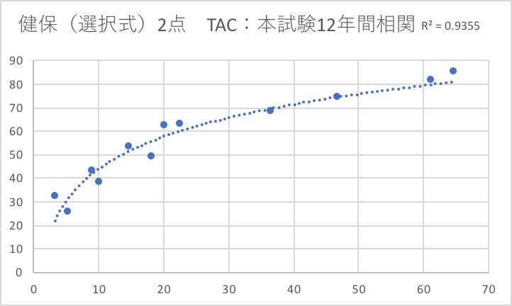 f:id:hikarujinzai:20200922185414p:plain