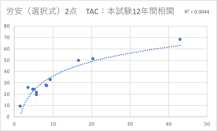f:id:hikarujinzai:20200922231007p:plain