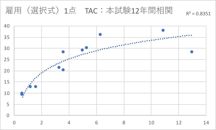 f:id:hikarujinzai:20200929054457p:plain