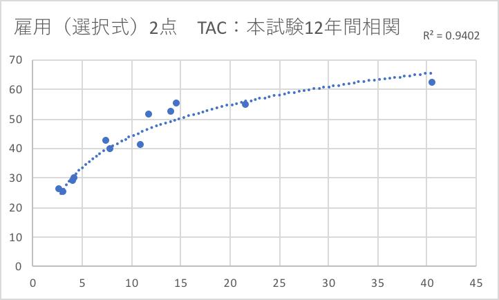 f:id:hikarujinzai:20200929054524p:plain
