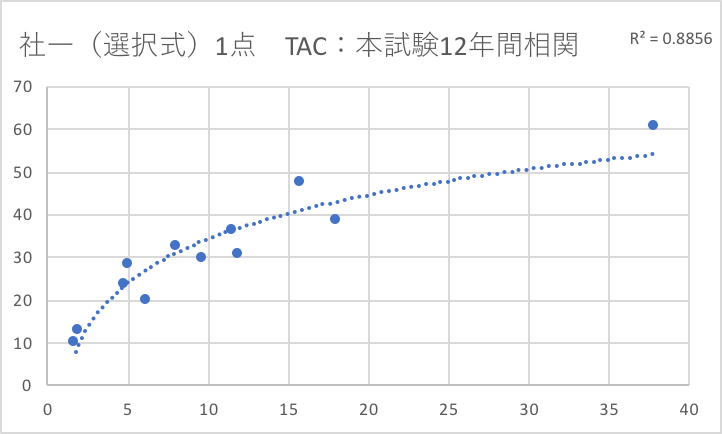 f:id:hikarujinzai:20201002051434p:plain