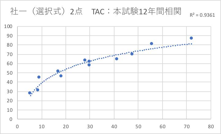 f:id:hikarujinzai:20201002051522p:plain
