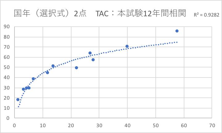f:id:hikarujinzai:20201010232510p:plain