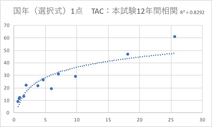 f:id:hikarujinzai:20201010232544p:plain