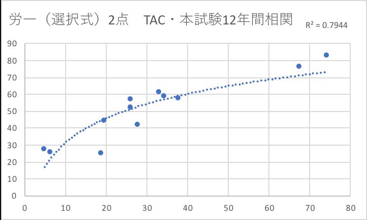 f:id:hikarujinzai:20201014212432p:plain