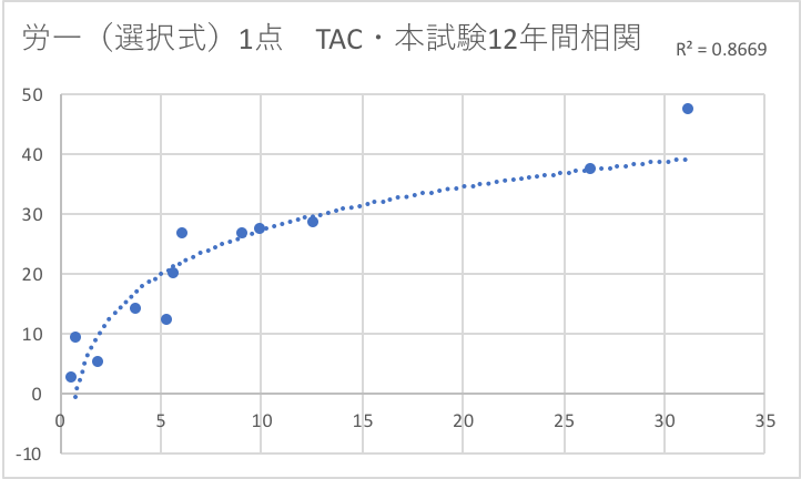f:id:hikarujinzai:20201014212500p:plain