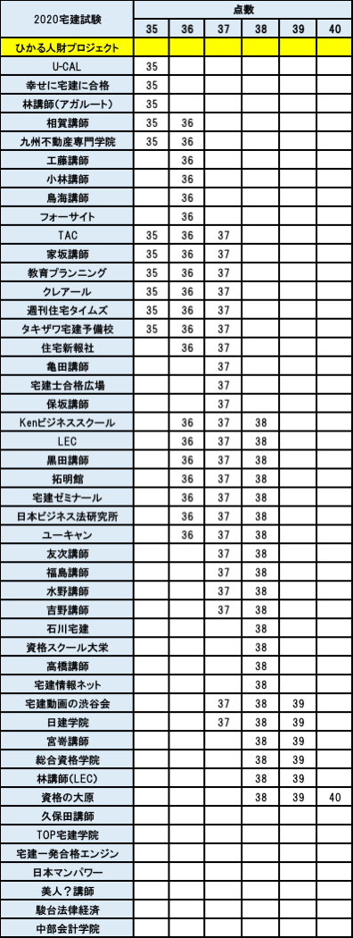 f:id:hikarujinzai:20201020205252p:plain