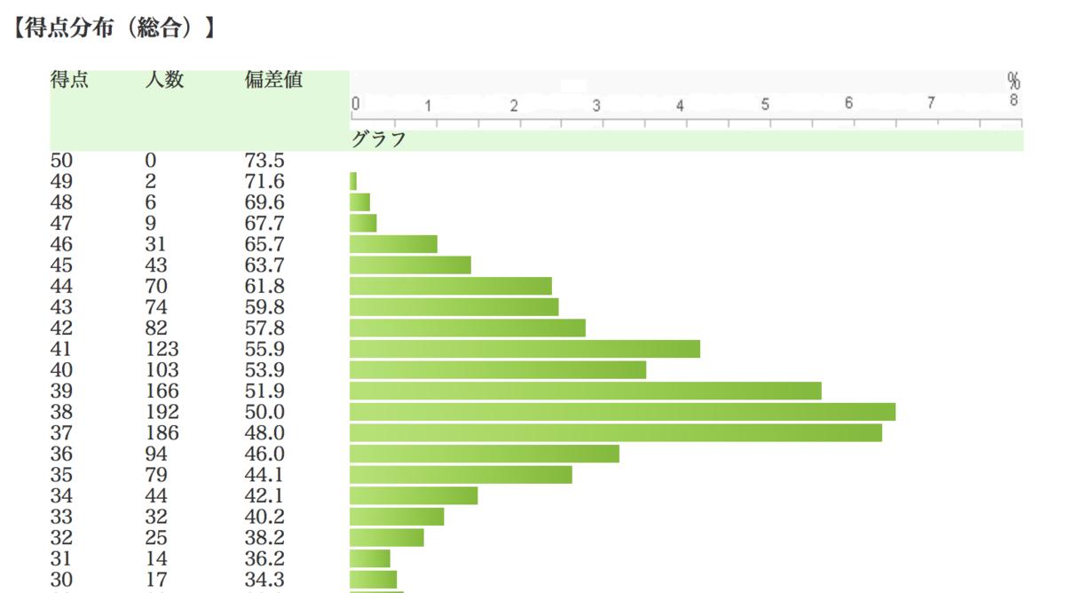 f:id:hikarujinzai:20201024060320p:plain