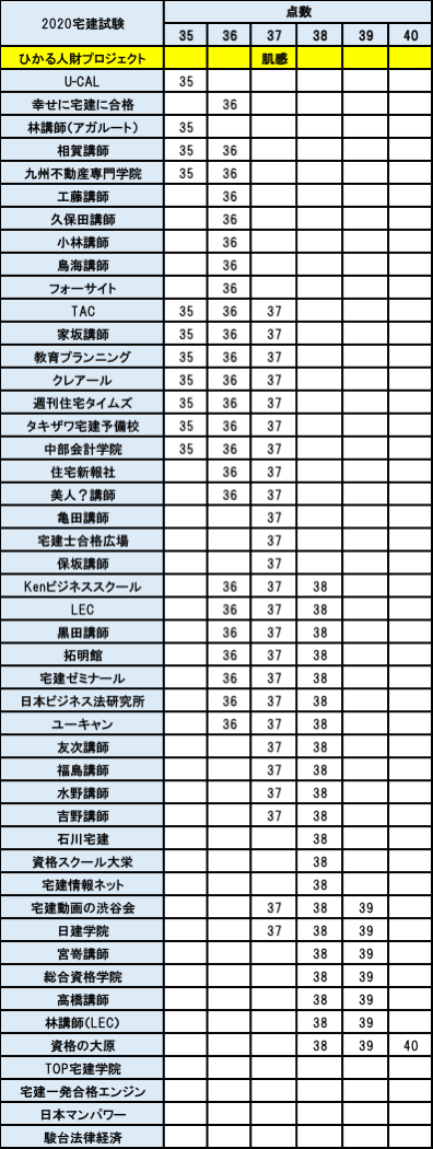 f:id:hikarujinzai:20201027061107p:plain