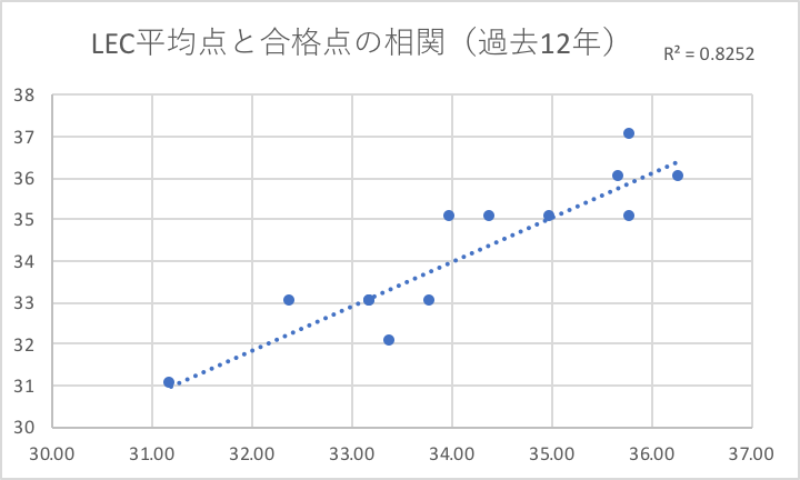 f:id:hikarujinzai:20201103062214p:plain