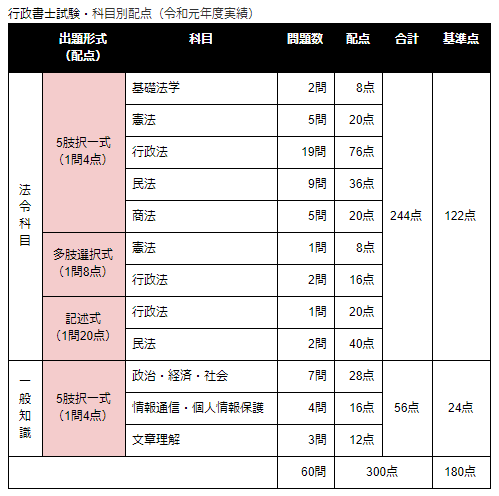 f:id:hikarujinzai:20201106094940p:plain