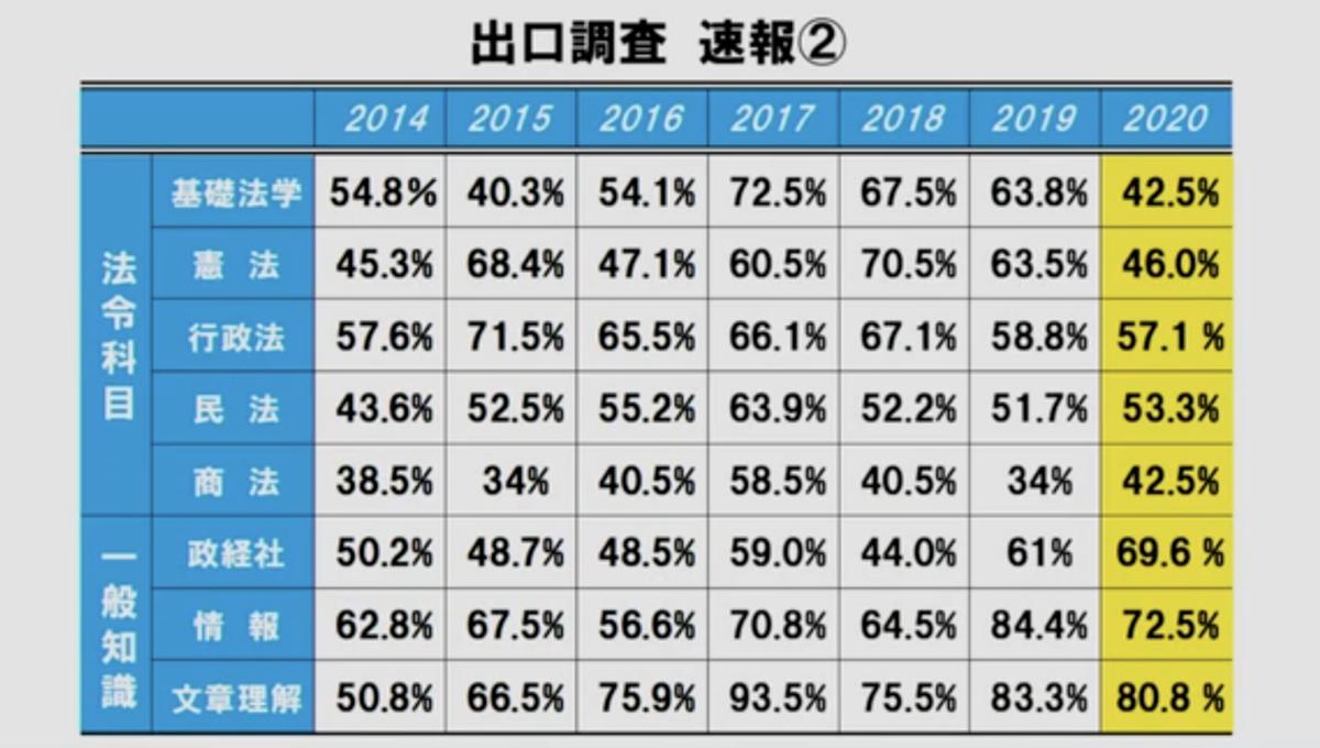 f:id:hikarujinzai:20201109062211p:plain