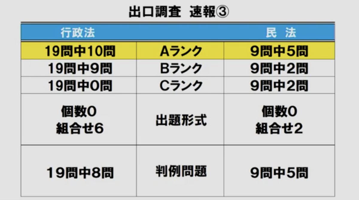 f:id:hikarujinzai:20201109062232p:plain