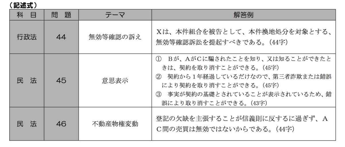 f:id:hikarujinzai:20201109212906p:plain