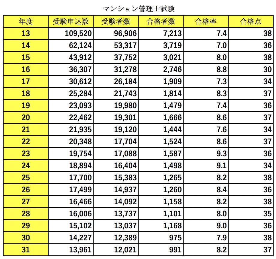 f:id:hikarujinzai:20201129080947p:plain