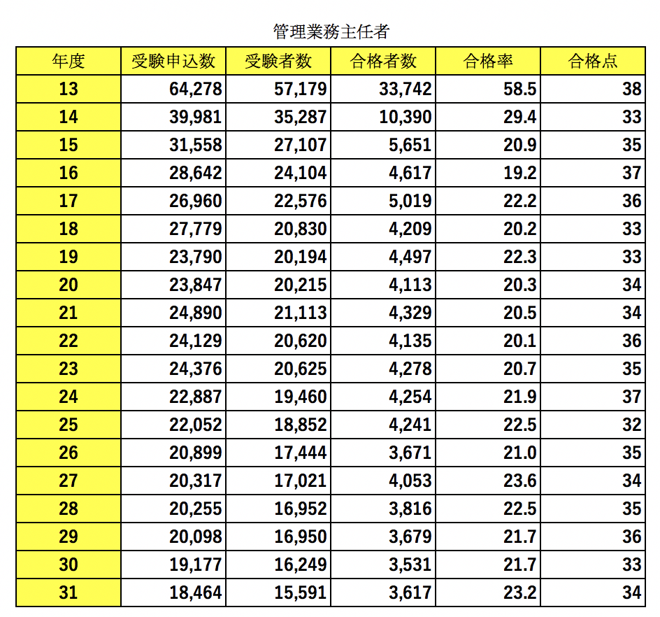 f:id:hikarujinzai:20201129081835p:plain