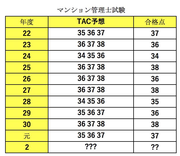 f:id:hikarujinzai:20201129082527p:plain