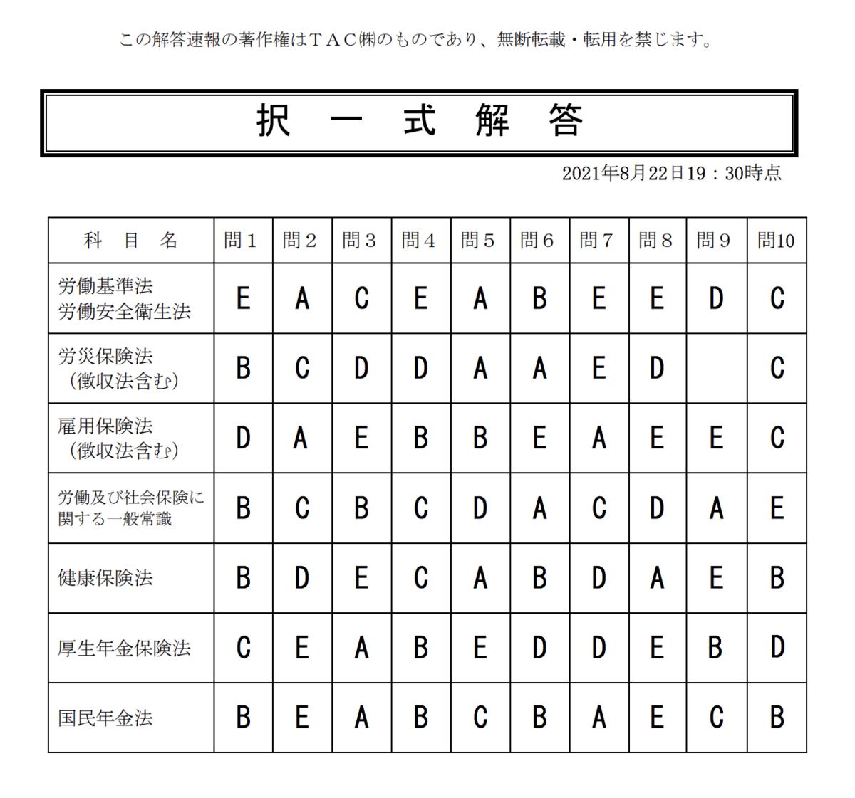 f:id:hikarujinzai:20210822212013p:plain