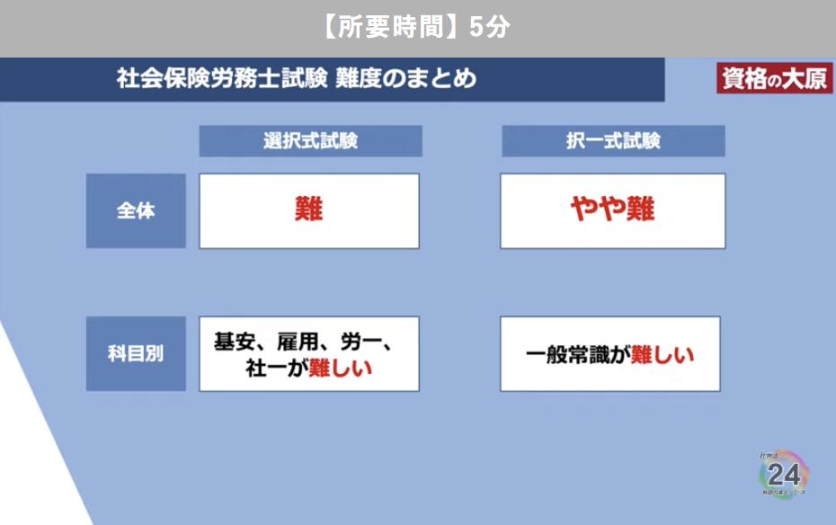 f:id:hikarujinzai:20210822223048p:plain