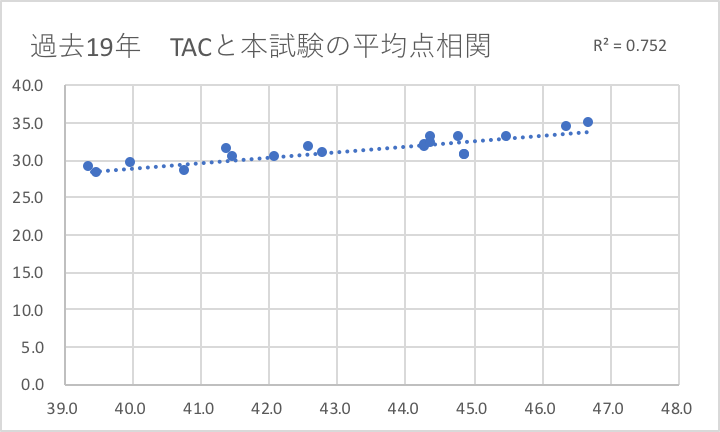 f:id:hikarujinzai:20210828055815p:plain