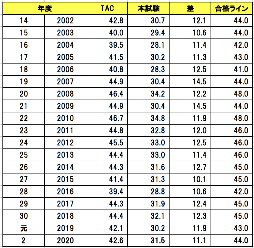 f:id:hikarujinzai:20210828055937p:plain