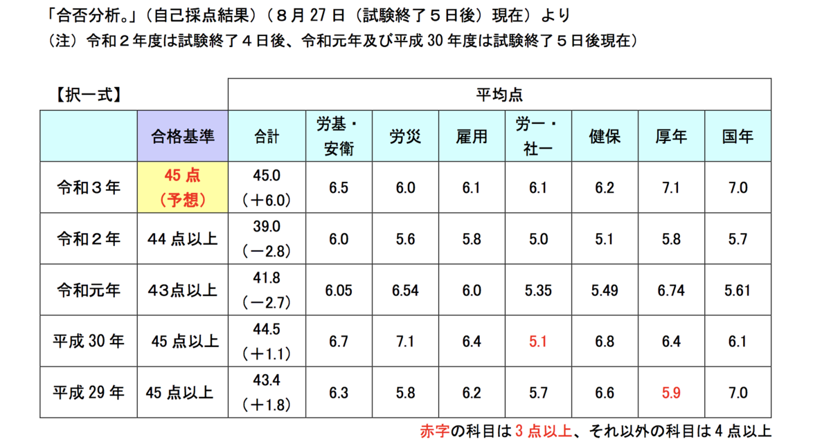 f:id:hikarujinzai:20210831062703p:plain