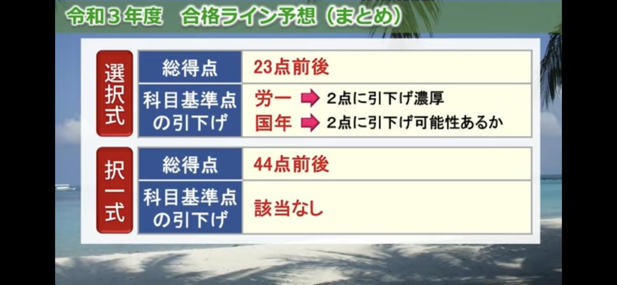f:id:hikarujinzai:20210907050357p:plain