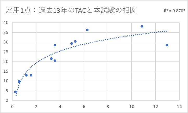 f:id:hikarujinzai:20210911112015p:plain