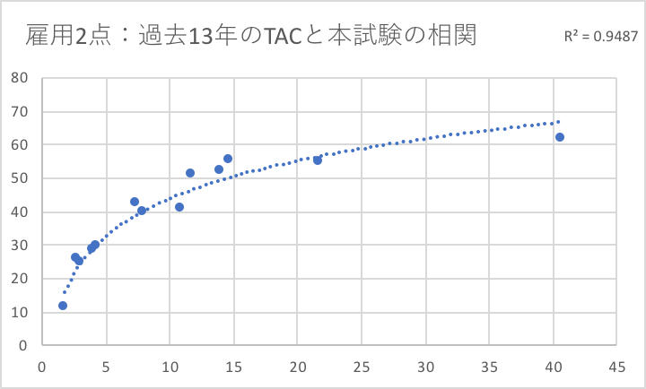 f:id:hikarujinzai:20210911112036p:plain