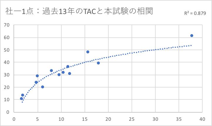 f:id:hikarujinzai:20210912045540p:plain