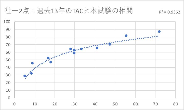 f:id:hikarujinzai:20210912045615p:plain