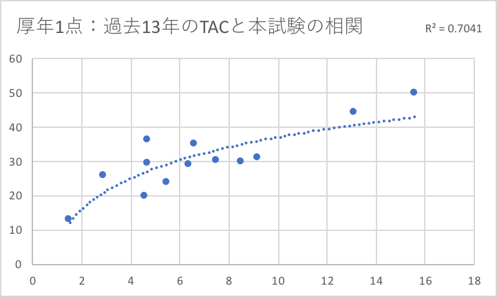 f:id:hikarujinzai:20210915061734p:plain