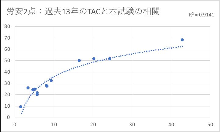 f:id:hikarujinzai:20210917055124p:plain