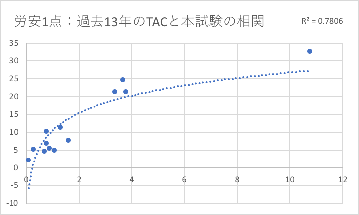 f:id:hikarujinzai:20210917055207p:plain
