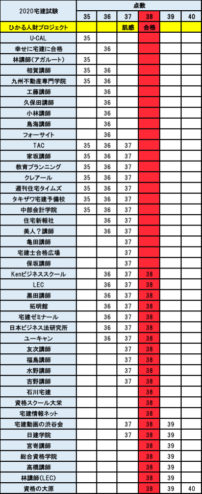 f:id:hikarujinzai:20211016214931p:plain